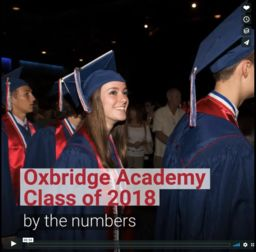 The Oxbridge Class of 2018 - By the Numbers